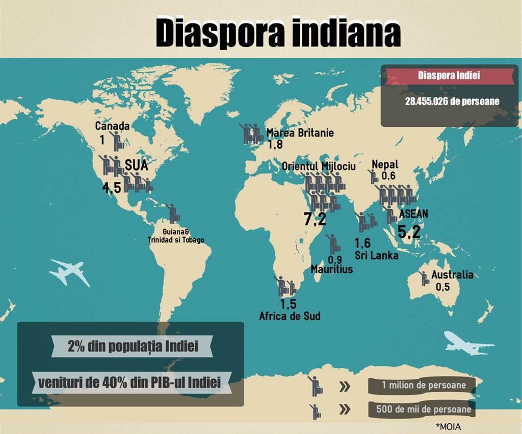 Dinspre Asia Mare Spre Asia Mica