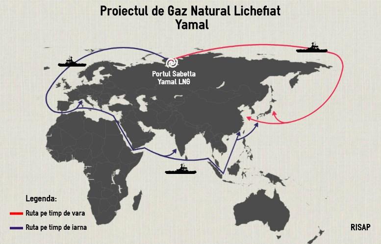 Infografic RISAP rute de transport al gazului natural lichefiat dinspre peninsula Yamal către piața asiatică
